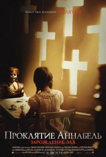 Проклятие Аннабель: Зарождение зла / Annabelle: Creation (2017)